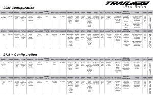 Pivot Trail 429 Pro