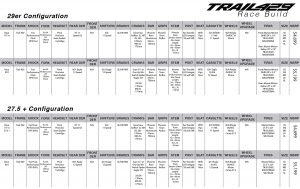 Pivot Trail 429 Race