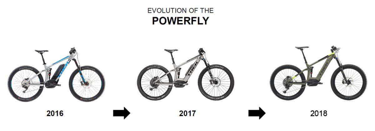 Trek Powerfly Evolution