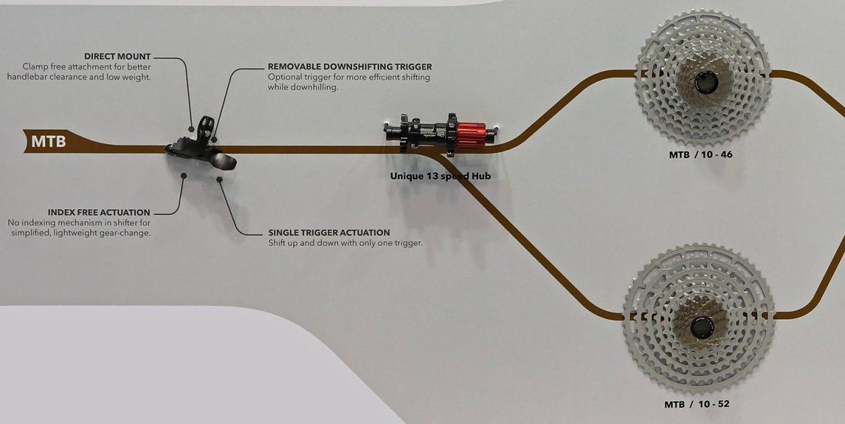 Rotor 1x13 MTB