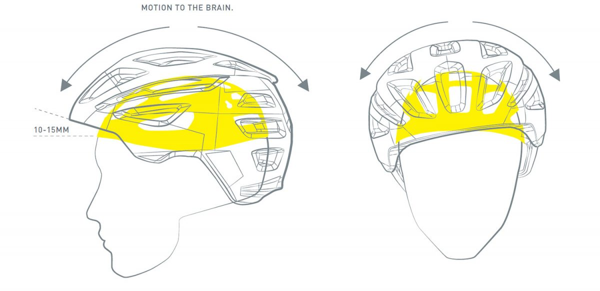Specialized helmets 2019