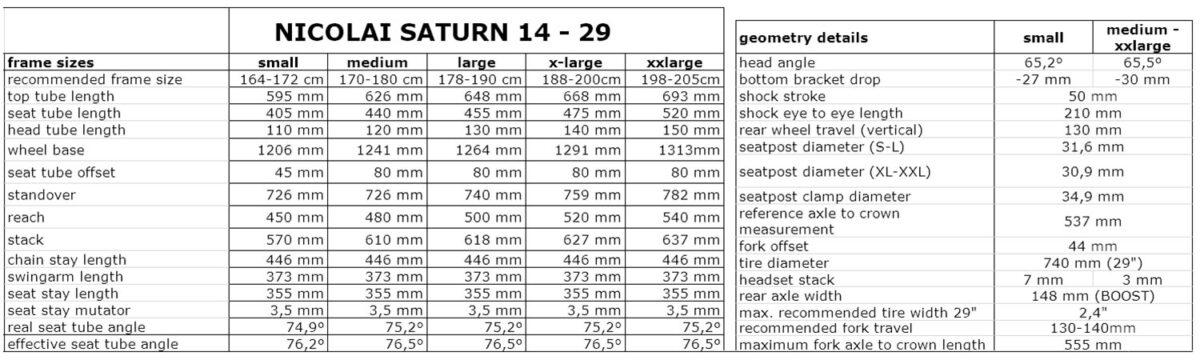 Nicolai Saturn 14 Geometry 29