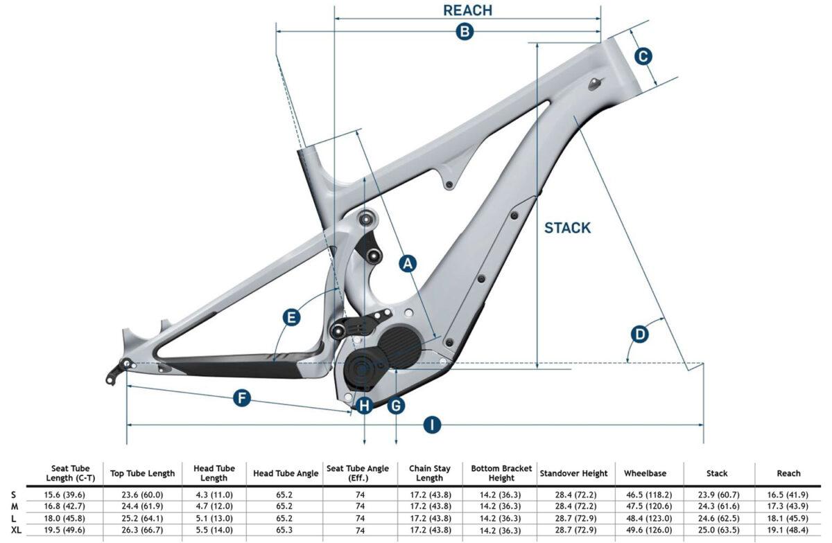 Pivot Shuttle eMTB 2020