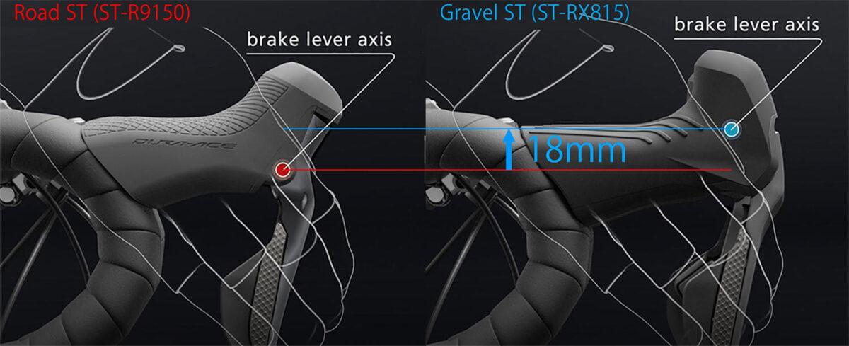 Shimano GRX Pivot