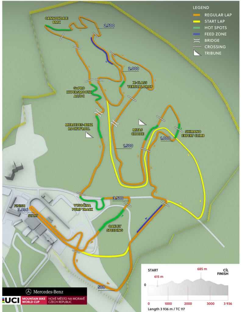 UCI XCO Nove Map 2019