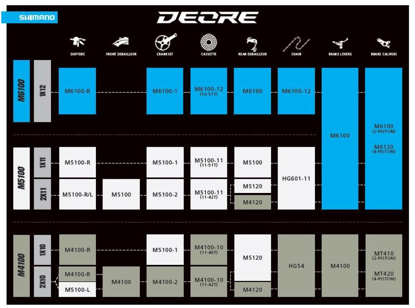 Shimano Deore M6100 Compability